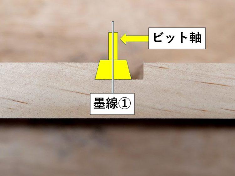 アリ溝ビットの軸が墨線①の位置に来るようにする