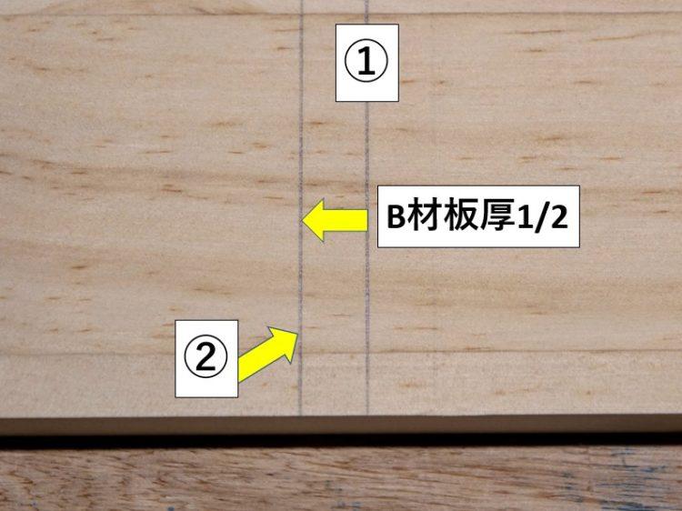 墨線①からB材板厚1/2ずらした位置に墨線②を引く
