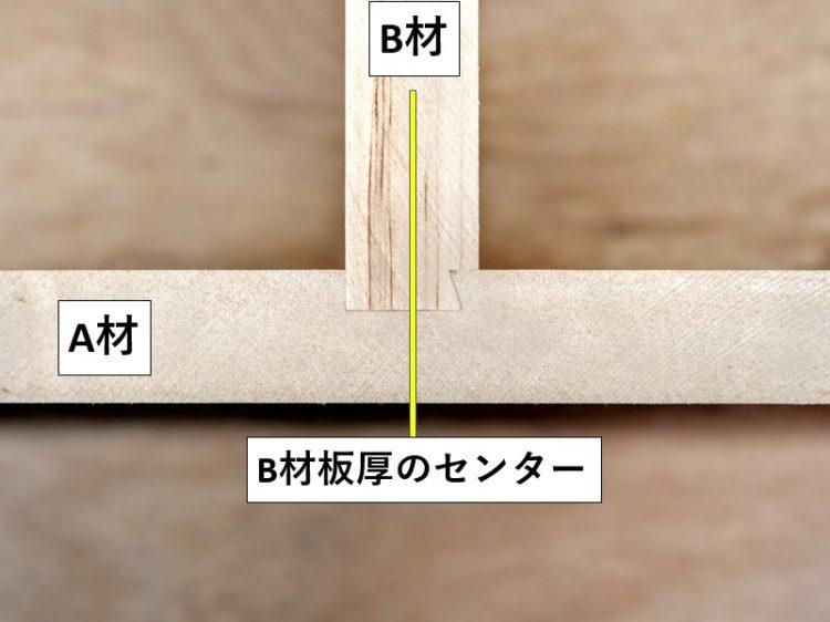 B材板厚のセンター位置
