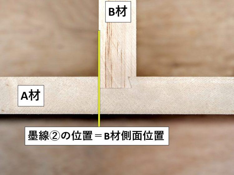 墨線②の位置=B材側面位置