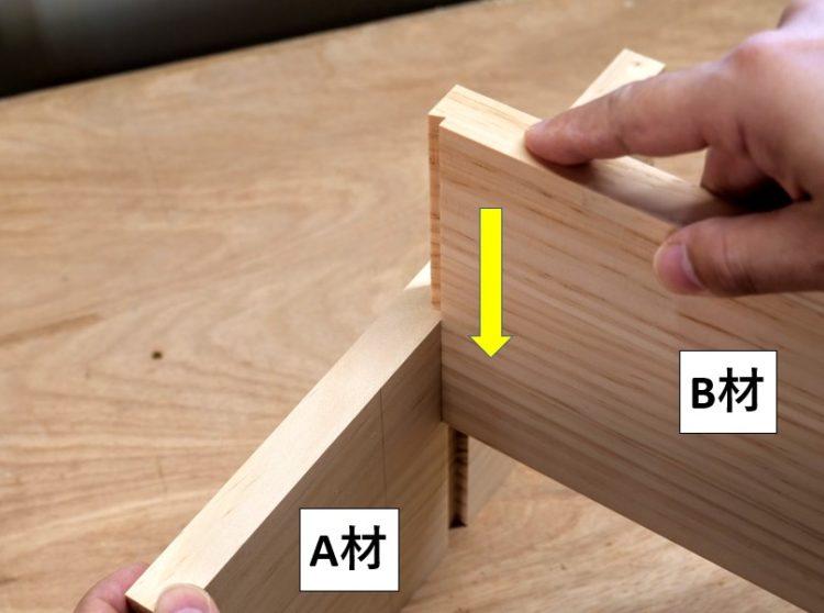 A材の片あり形溝にB材木口の片あり形をはめ込む