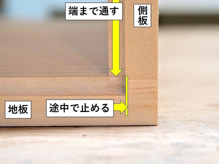 天板・地板と側板の段欠き範囲の違い