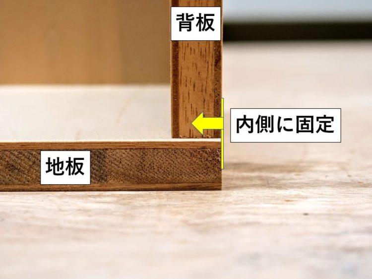 背板(厚板)をフレーム部の内側に取り付け