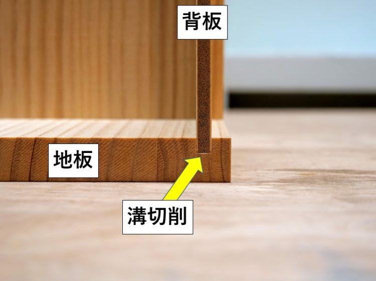 背板断面図(溝切削)