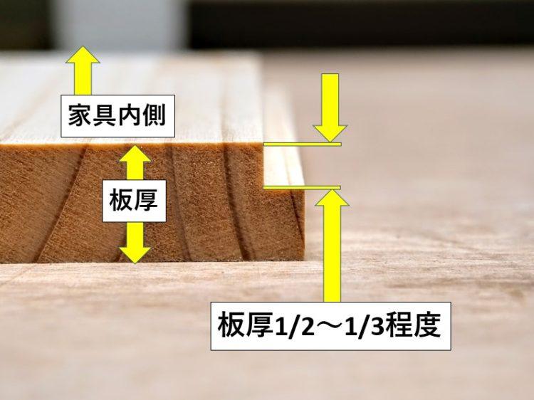 段欠きの深さ=加工部材厚の1/2~1/3程度