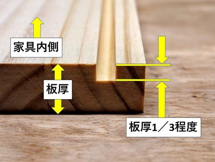 溝深さ=部材板厚の1/3程度