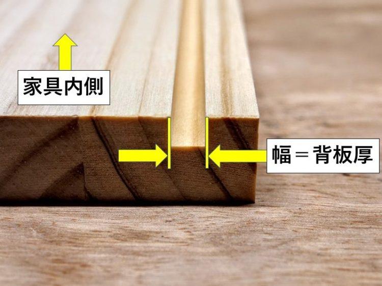 溝幅=背板の厚み