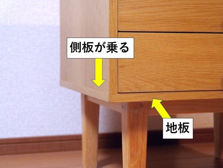 地板に側板が乗る接合