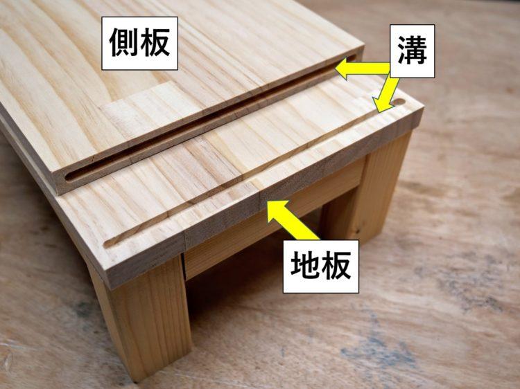 地板と側板・中仕切り板に溝を切削する