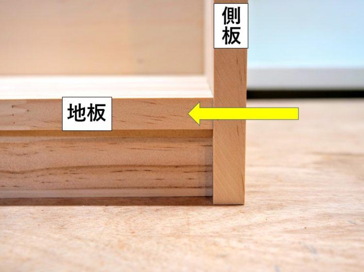 側板外側から地板木口面へビス止め