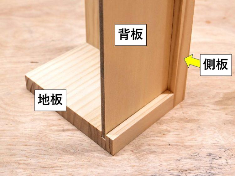 溝切削による背板の収まり(断面図)