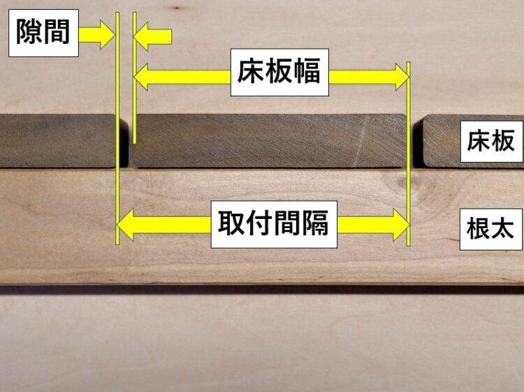 床板取付間隔(床板側面図)
