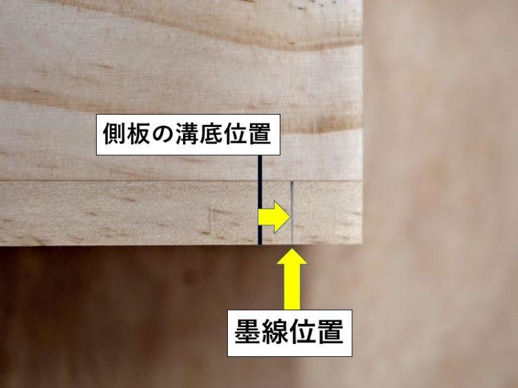 側板の溝底位置から半円分ずらした位置に墨付け