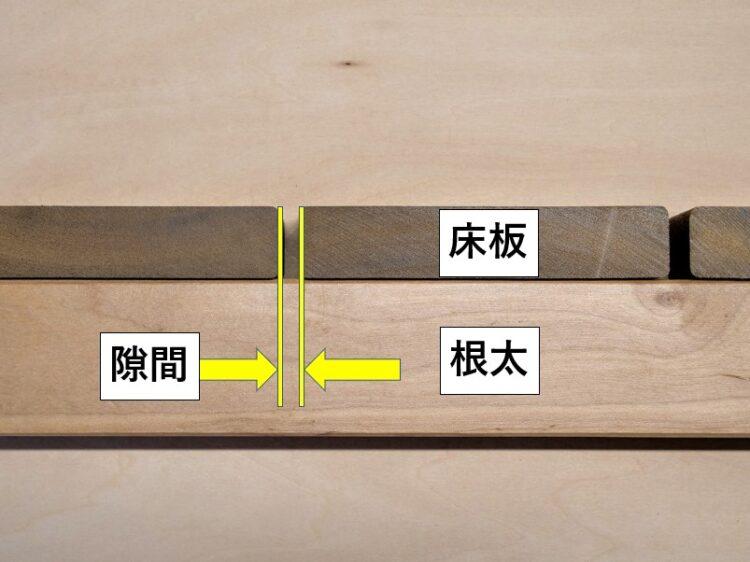 床板の隙間(3mm~5mm程度)