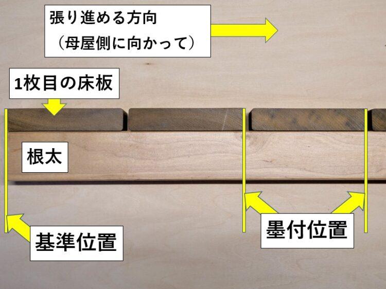 墨付け位置(床板側面図)