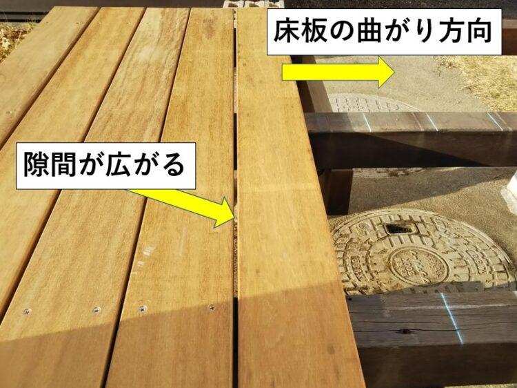 床板の曲がりにより間隔が広がる
