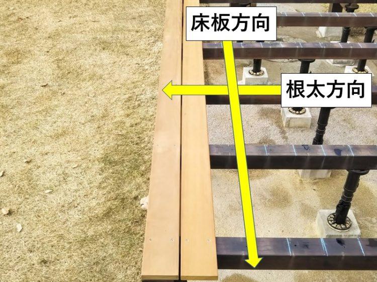 根太と床板が直角に交わる
