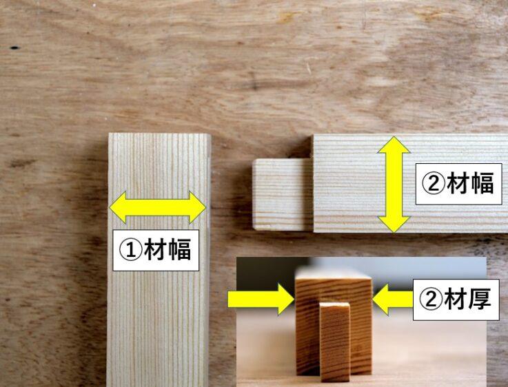 ①材幅と②材幅・厚