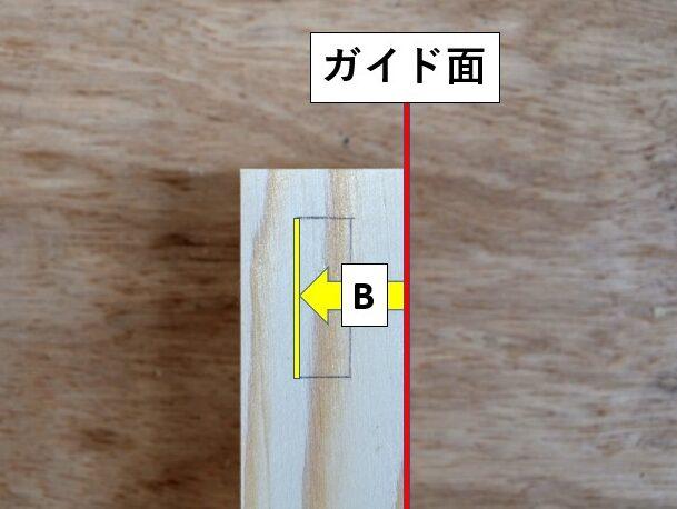 ①材ガイド面からほぞ穴の側面までの寸法B