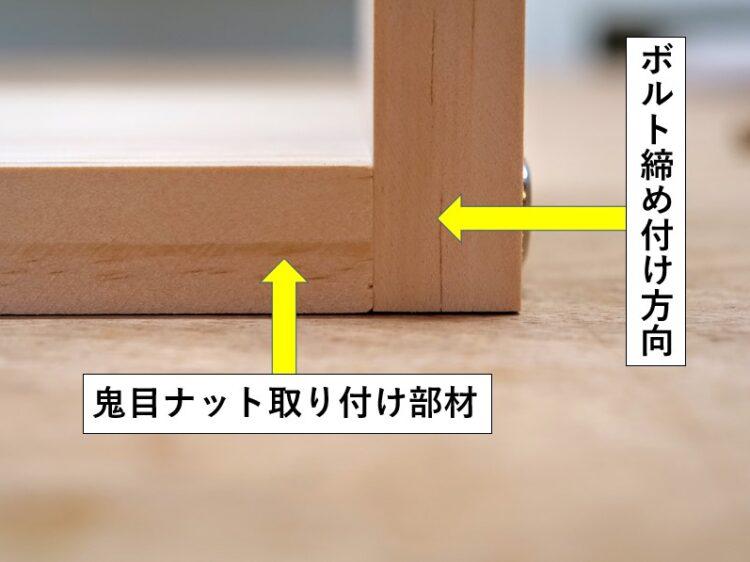 家具などの接合部に使用される