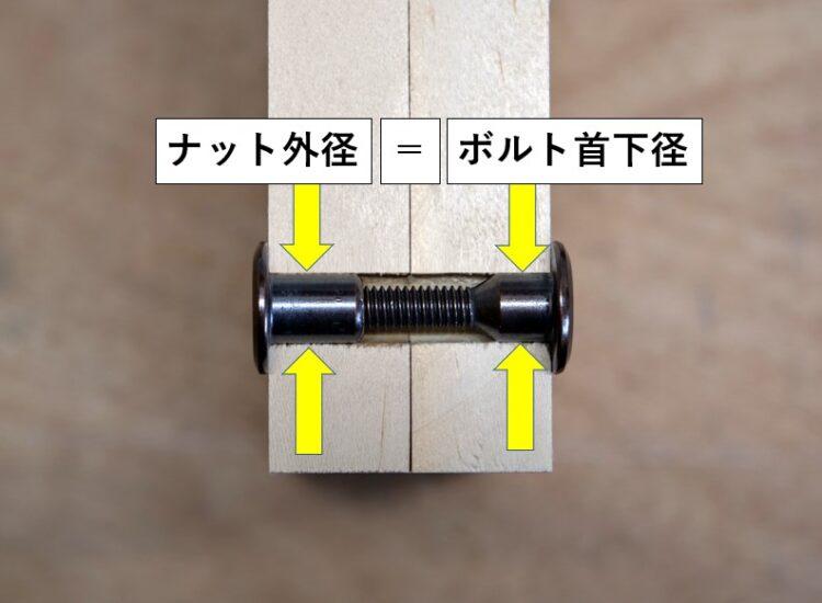 接合部断面(ボルト・Aタイプ首下径=ナット外径)