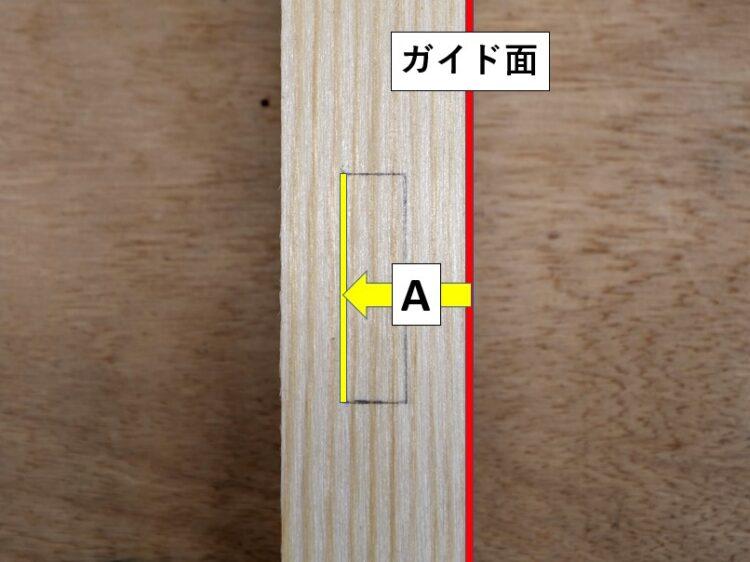 ①材ガイド面からほぞ穴の側面までの寸法A