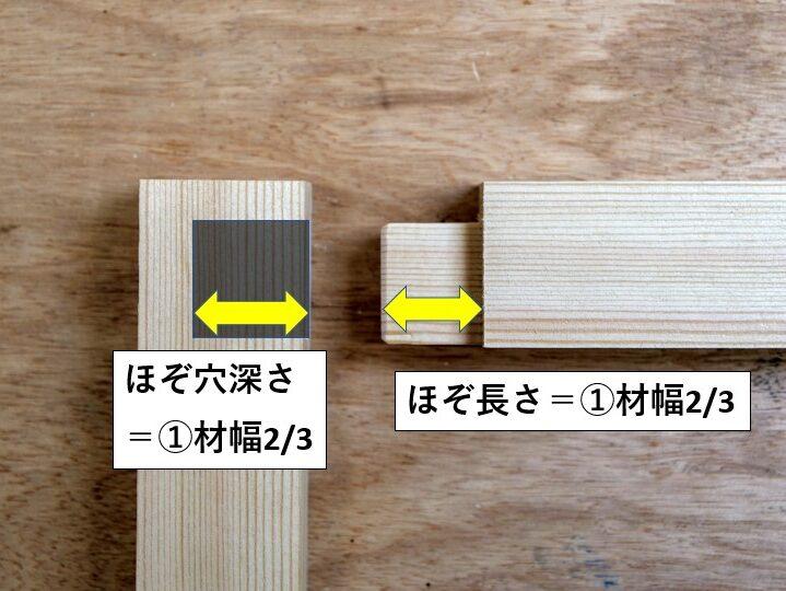②材ほぞ長さ・①材のほぞ穴深さ寸法