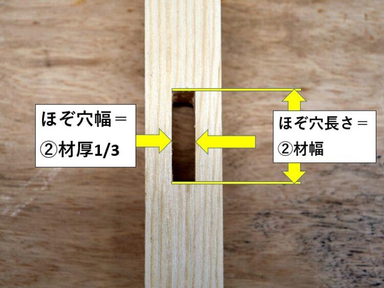 ①材ほぞ穴幅・長さの寸法
