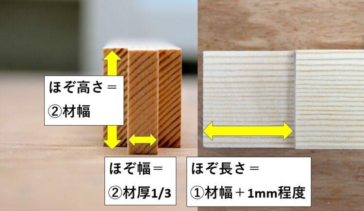 ②材ほぞの幅・高さ・長さ寸法