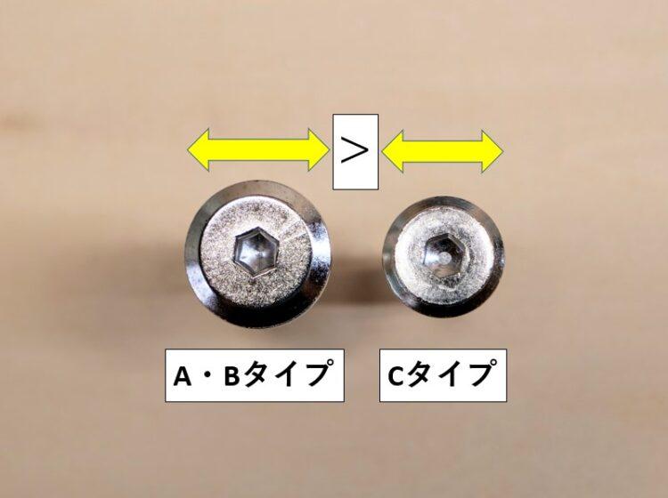 Cタイプの頭径はA・Bタイプに比べ小さい
