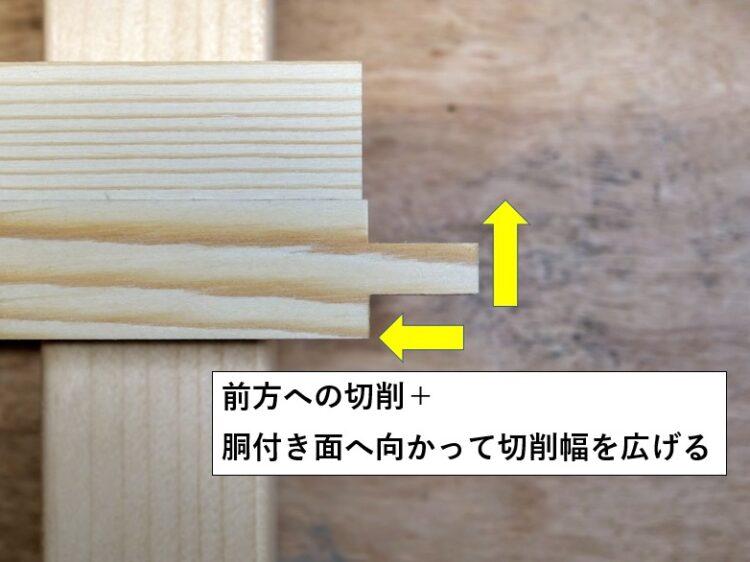 前方への切削+胴付き面へ向かって切削幅を広げる