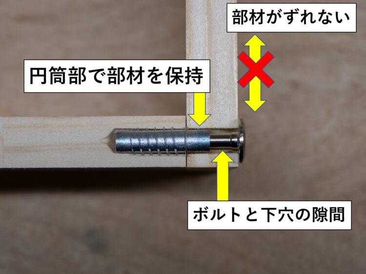 円筒部によりボルト側部材のズレが生じない