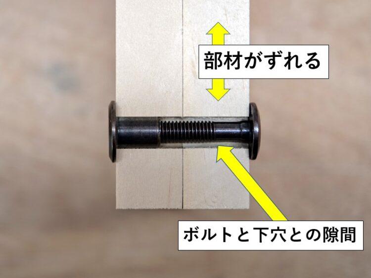 ボルトと下穴との隙間による部材のずれ