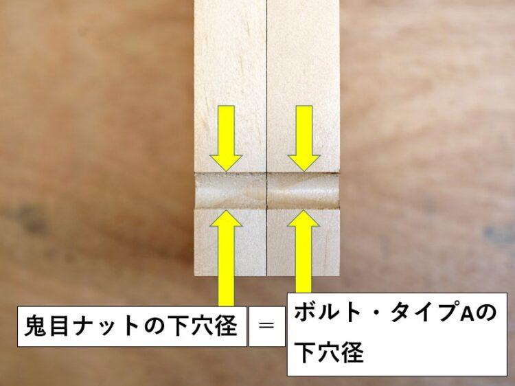 ボルト下穴径=鬼目ナット下穴径