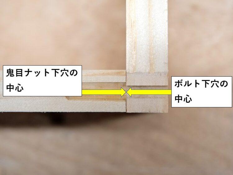 鬼目ナットとボルトの下穴の中心が合うように切削する