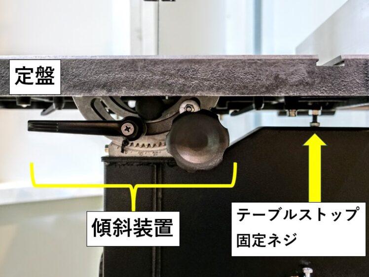 定盤裏側のテーブルストップ固定ネジと傾斜装置(本体裏側からの写真)