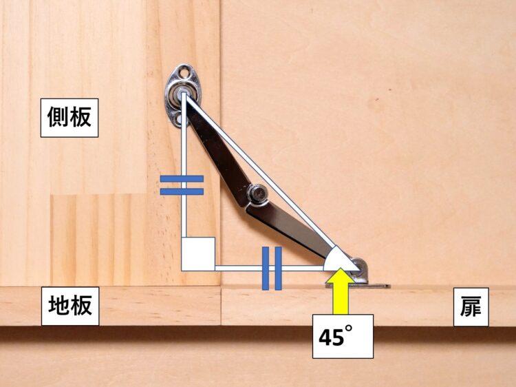 扉全開時45°の角度に取り付ける(アーム全開状態)