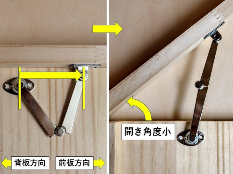 天蓋取付ベースの鋲を極端に前板方向へ取付た場合
