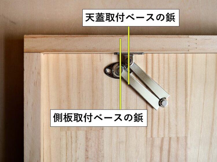 上蓋全閉時に鋲(軸)同士が垂直に揃わない取付