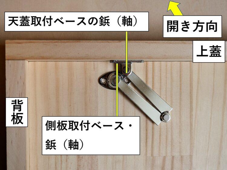 上蓋が閉じている時天蓋取付ベースの鋲と側板取付ベースの鋲がずれている取付