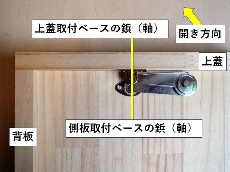 上蓋が閉じている時上蓋取付ベースの鋲と側板取付ベースの鋲が垂直になる