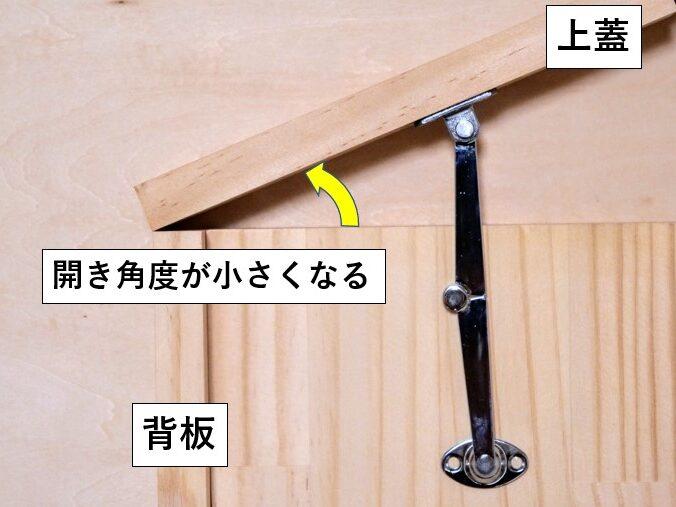 取付位置を極端に下げた場合の上蓋の開き角度