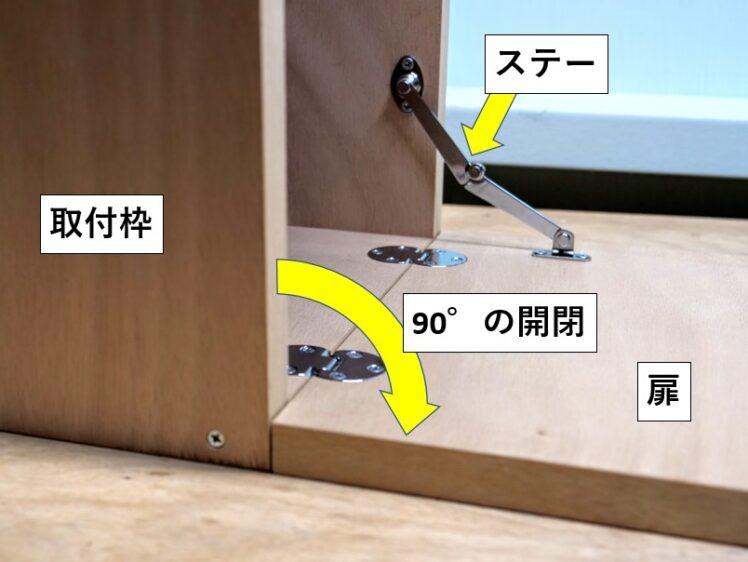 扉の開閉は90°