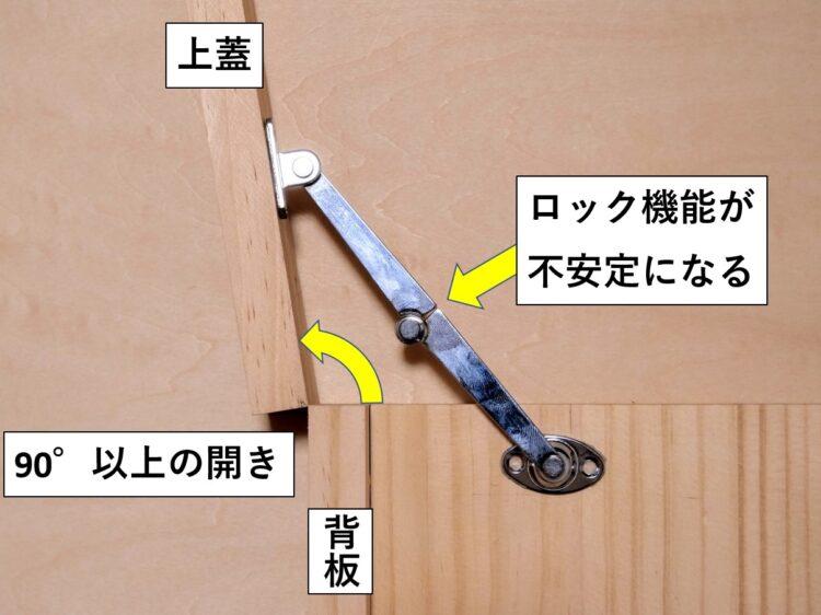 上蓋が90°以上開きロック機能が不安定になる