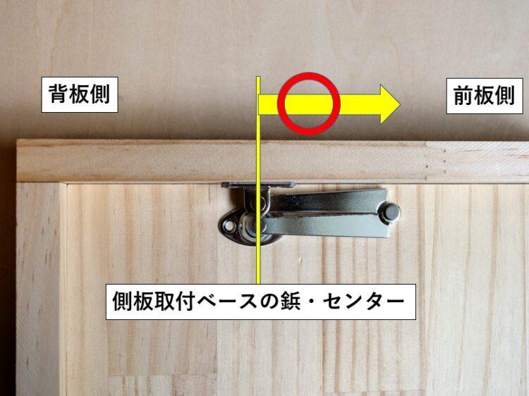 必ず側板取付ベースの鋲・センターより前板側へ取り付ける